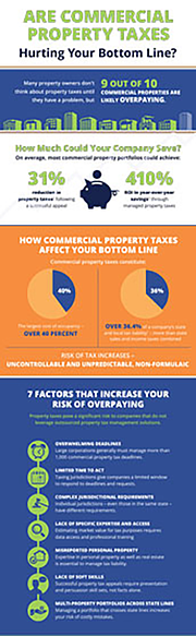 Are Commercial Property Taxes Hurting Your Bottom Line?